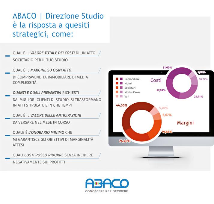 abaco-03